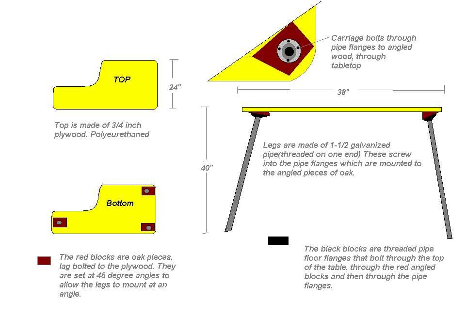 Portable Rifle Shooting Bench Plans